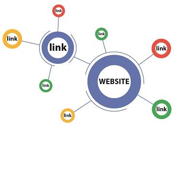 Linkbuilding, Off-Page, Off-Site, OffPage, OffSite, spätný odkaz